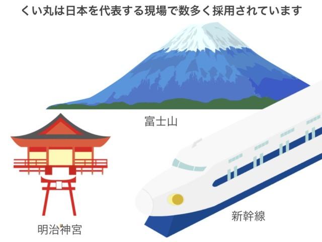 くい丸は富士山、明治神宮、東海道新幹線など日本を代表する現場で使われています