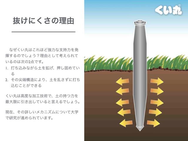 土としっかり密着するくい丸テクノロジー